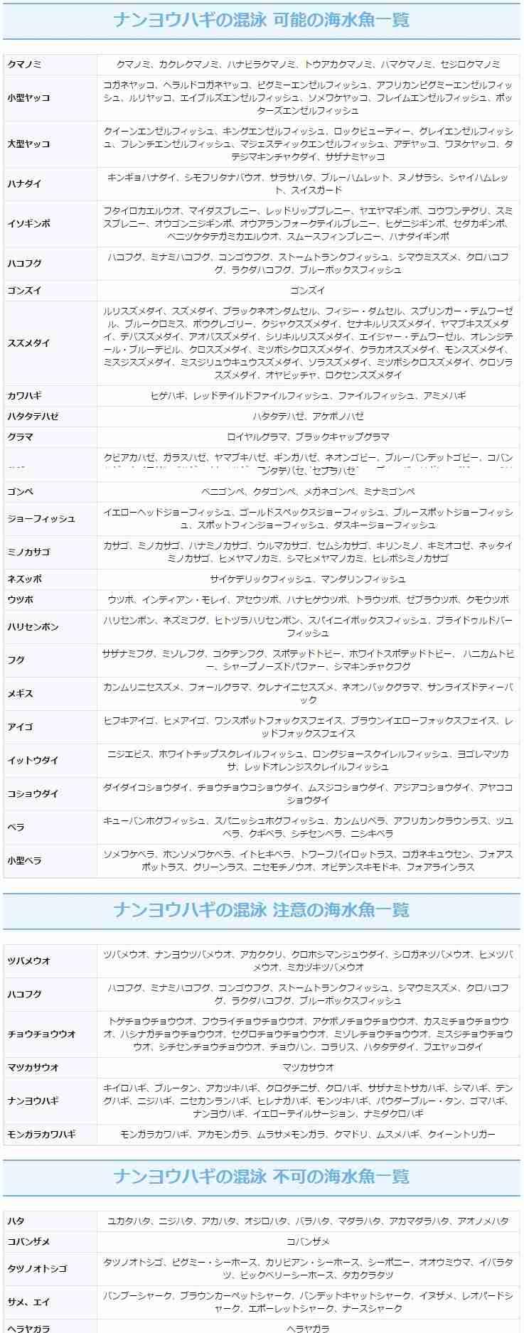 ナンヨウハギ(ニザダイ)の混泳表